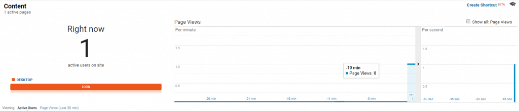 Google Analytics Real-Time Report